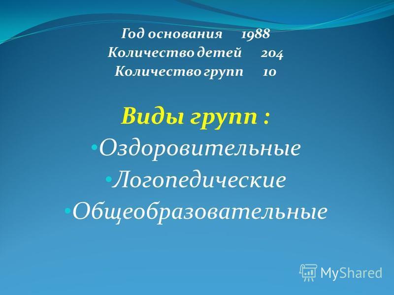 Год основания 1988 Количество детей 204 Количество групп 10 Виды групп : Оздоровительные Логопедические Общеобразовательные