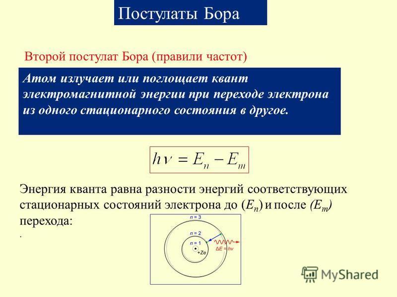 Постулаты Бора Второй постулат Бора (правили частот) Атом излучает или поглощает квант электромагнитной энергии при переходе электрона из одного стационарного состояния в другое. Энергия кванта равна разности энергий соответствующих стационарных сост
