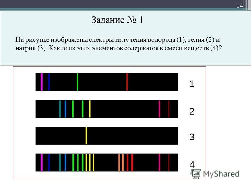 Задание 1 На рисунке изображены спектры излучения водорода (1), гелия (2) и натрия (3). Какие из этих элементов содержатся в смеси веществ (4)?