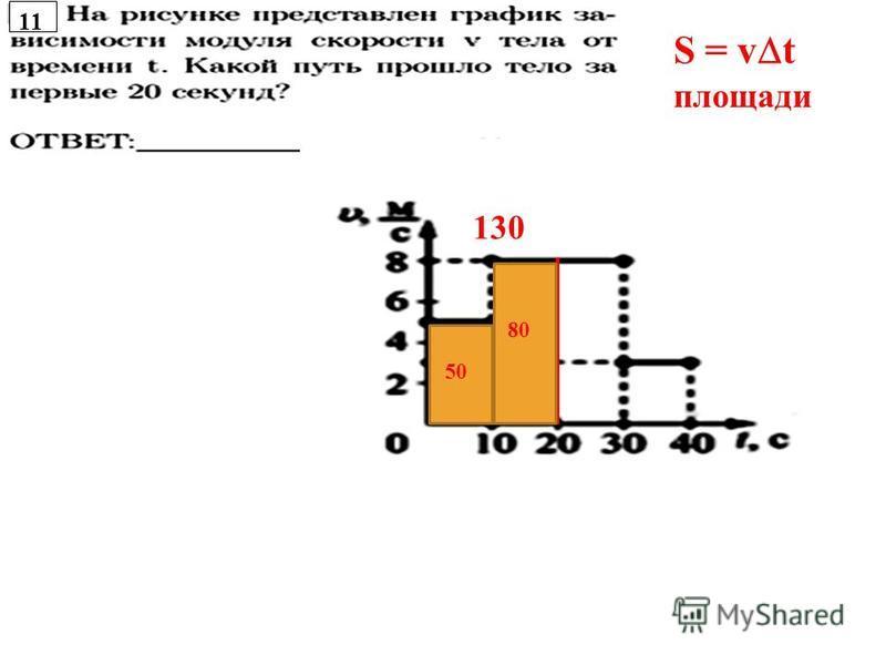 11. На рисунке 1 представлен график зависимости пути, пройденного велосипедистом, от времени. Определите по этому графику путь, пройденный велосипедистом за интервал времени от t 1 = 2 с до t 2 = 4 с. Ответ занесите в м с точностью до целых. 11. По г