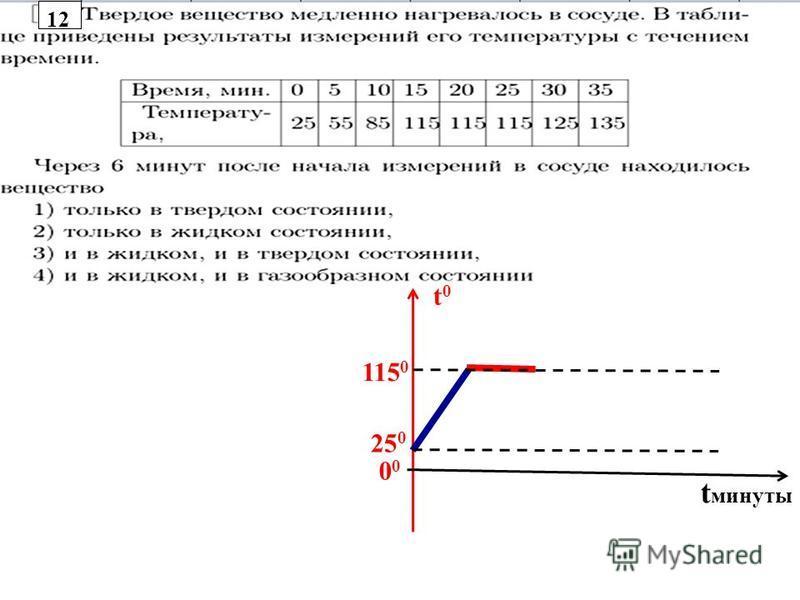 3 8 13 18 V, (м/с) график скорости t,с v, (м/с) t,с 0 2 5 78 11 быстрее график движения - 5 0 5 10 15 t (с) y (м) 1 (м/с) 3 (м/с) 3 5 S = v t площади 15 м 10 разгон Равномерно 3 с Тормозил 2 с разгон против ОX 1 с равномерно против ОX 3 с 10 м 30 м 1