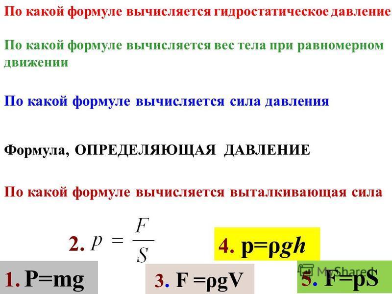 15. Пять шариков опущены в воду. На какие шарики действует наименьшая выталкивающая сила? Рис. 11 11. Два тела погружаются в воду, как показано на рисунке. Какой динамометр покажет большую силу? Рис. 11. А.1 Б.2 В.У всех одинакова, F ВЫТ = Ж g V ПОГР