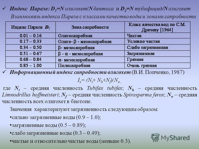 Индекс Пареле: D 1 =N олигохет/N бентоса и D 2 =N тубифицид/N олигохет Взаимосвязь индекса Пареле с классами качества воды и зонами сапробности Информационный индекс сапробности олигохет (В.И. Попченко, 1987) I s = (N t + N h +N f )/N o, где N t – ср