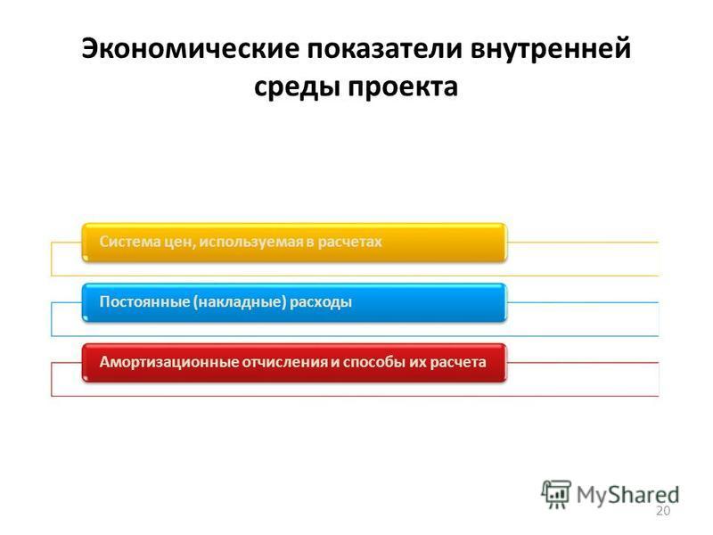 Учет влияния инфляции на реализацию проекта в бизнес-плане состоит в том, чтобы учесть влияние изменения цен на различные виды продукции и ресурсов в период реализации проекта. Показатели инфляции 1. Индекс изменения цен (индекс инфляции) на отдельны
