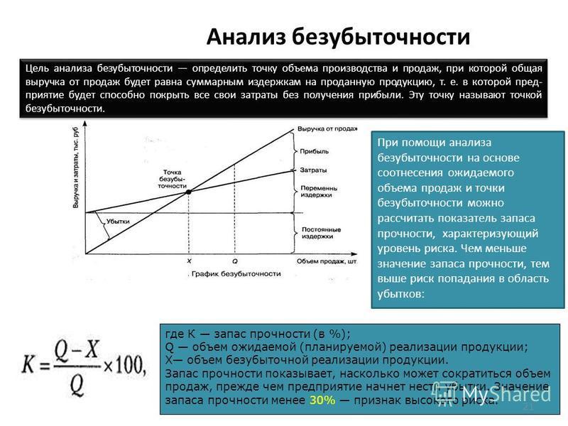 Экономические показатели внутренней среды проекта Система цен, используемая в расчетах Постоянные (накладные) расходы Амортизационные отчисления и способы их расчета 20