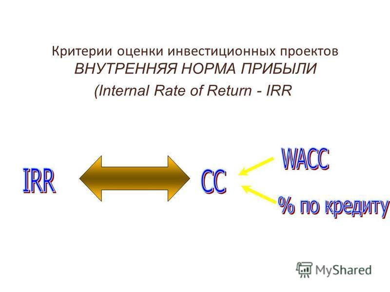 Внутренний уровень доходности (IRR) Метод линейной аппроксимации (алгоритм расчета): 1. Оценить ставку дисконта. 2. Рассчитать NPV потока денежных средств при выбранной ставке дисконта. Если результат положителен, необходимо выбрать большую ставку ди