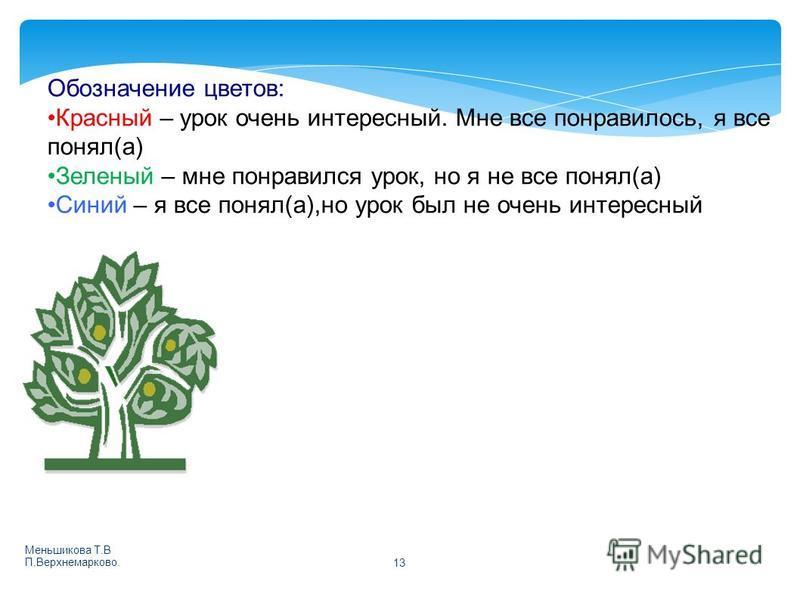 Меньшикова Т.В П.Верхнемарково.13 Обозначение цветов: Красный – урок очень интересный. Мне все понравилось, я все понял(а) Зеленый – мне понравился урок, но я не все понял(а) Синий – я все понял(а),но урок был не очень интересный