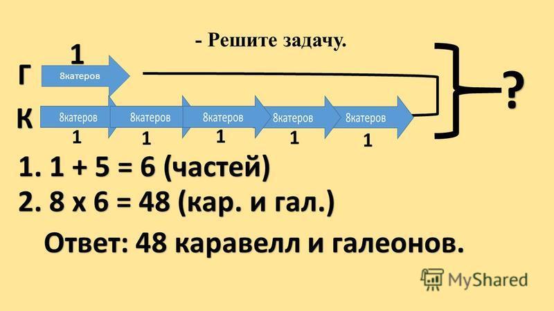 Г К 8 катеров ? 1. 1 + 5 = 6 (частей) 2. 8 х 6 = 48 (кар. и гал.) Ответ: 48 каравелл и галеонов. 1