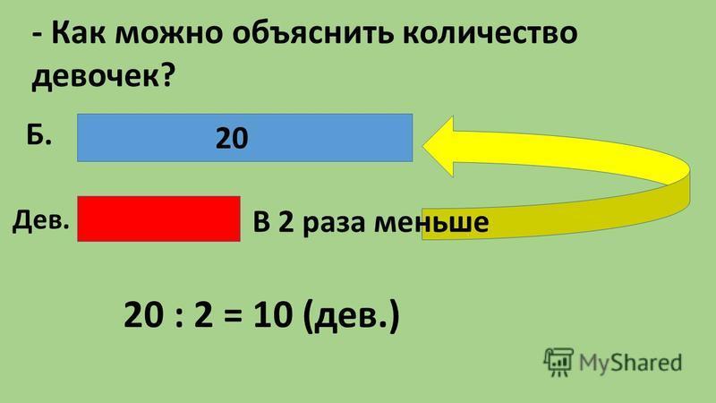 - Как можно объяснить количество девочек? В 2 раза меньше 20 Б. Дев. 20 : 2 = 10 (дев.)