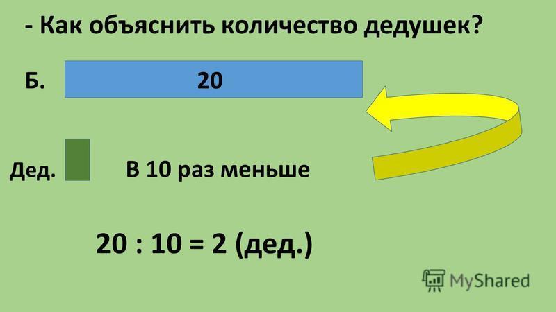 - Как объяснить количество дедушек? В 10 раз меньше 20Б. Дед. 20 : 10 = 2 (дед.)