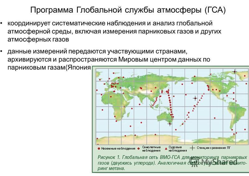 Программа Глобальной службы атмосферы (ГСА) координирует систематические наблюдения и анализ глобальной атмосферной среды, включая измерения парниковых газов и других атмосферных газов данные измерений передаются участвующими странами, архивируются и