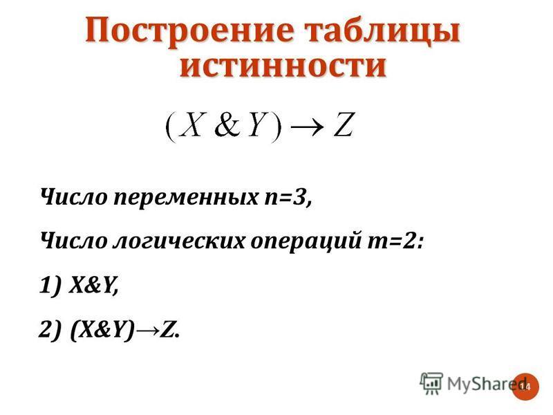 14 Построение таблицы истинности Число переменных n=3, Число логических операций m=2: 1)X&Y, 2)(X&Y) Z.