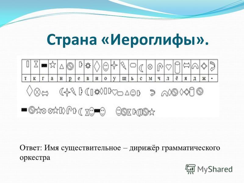 Ответ: Имя существительное – дирижёр грамматического оркестра