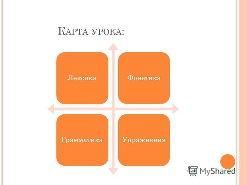 К АРТА УРОКА : Лексика ФонетикаГрамматика Упражнения