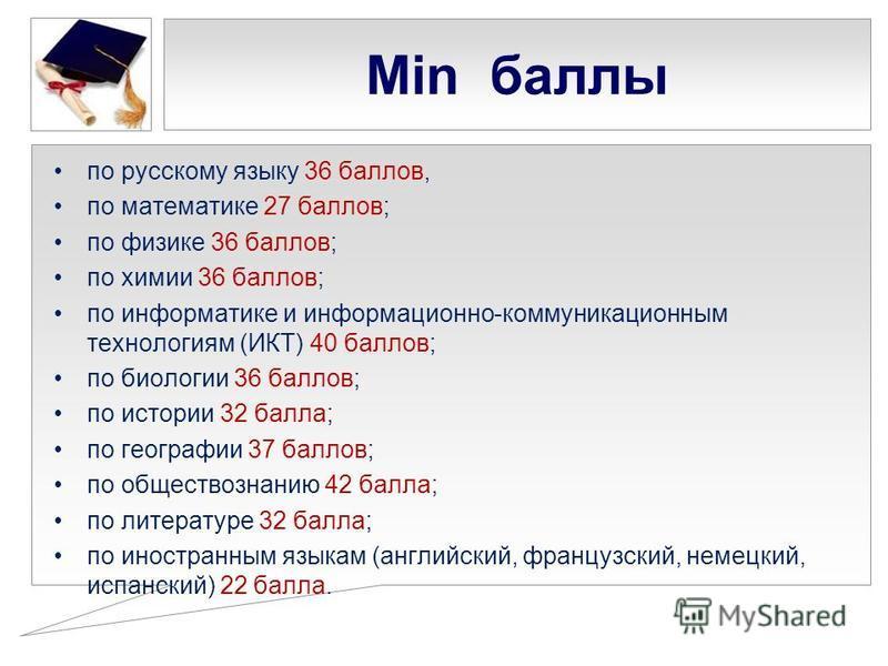 Min баллы по русскому языку 36 баллов, по математике 27 баллов; по физике 36 баллов; по химии 36 баллов; по информатике и информационно-коммуникационным технологиям (ИКТ) 40 баллов; по биологии 36 баллов; по истории 32 балла; по географии 37 баллов;