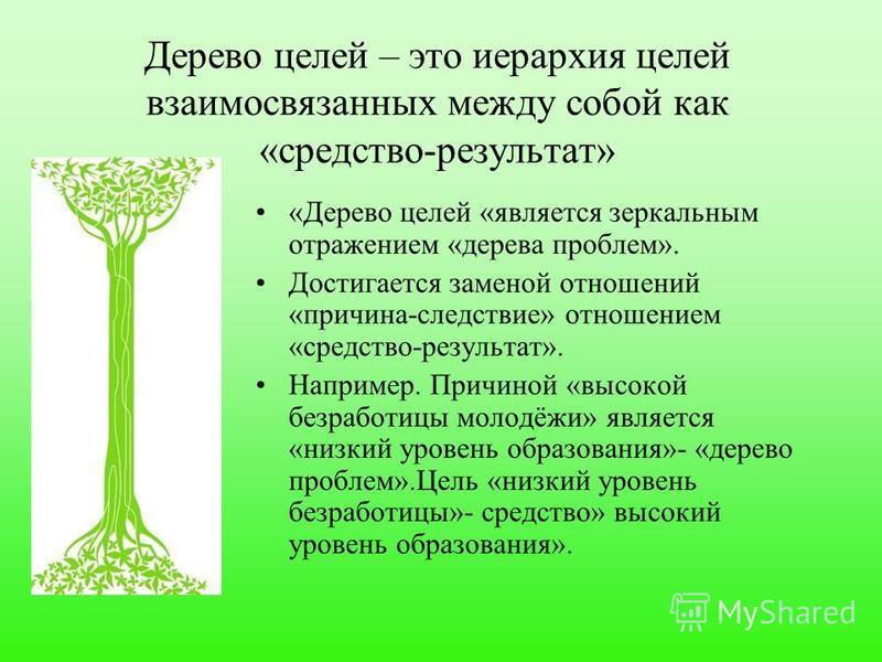Дерево целей – это иерархия целей взаимосвязанных между собой как «средство-результат» «Дерево целей «является зеркальным отражением «дерева проблем». Достигается заменой отношений «причина-следствие» отношением «средство-результат». Например. Причин