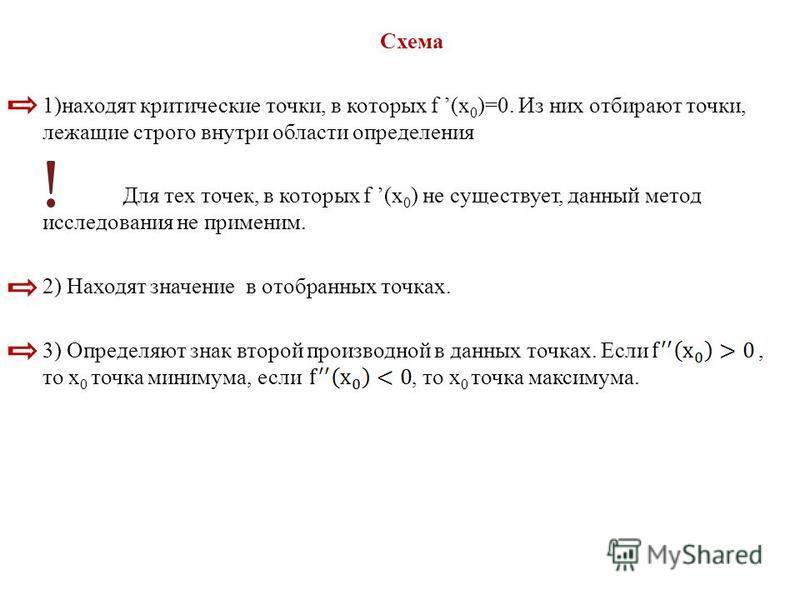Схема 1)находят критические точки, в которых f (х 0 )=0. Из них отбирают точки, лежащие строго внутри области определения Для тех точек, в которых f (х 0 ) не существует, данный метод исследования не применим. 2) Находят значение в отобранных точках.