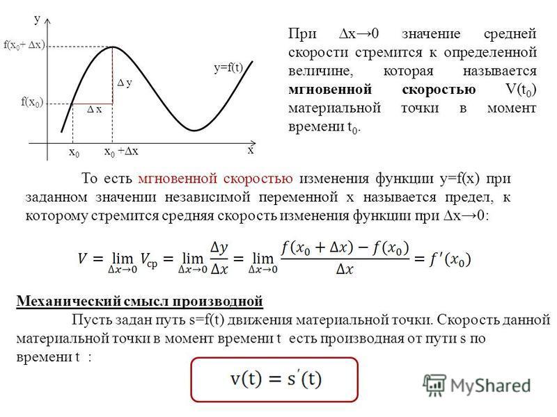 То есть мгновенной скоростью изменения функции y=f(x) при заданном значении независимой переменной x называется предел, к которому стремится средняя скорость изменения функции при x0: При x0 значение средней скорости стремится к определенной величине