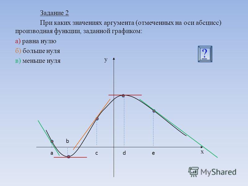 Задание 2 При каких значениях аргумента (отмеченных на оси абсцисс) производная функции, заданной графиком: а) равна нулю б) больше нуля в) меньше нуля ? x y b aedc