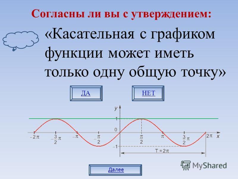Согласны ли вы с утверждением: «Касательная с графиком функции может иметь только одну общую точку» ДАНЕТ Далее