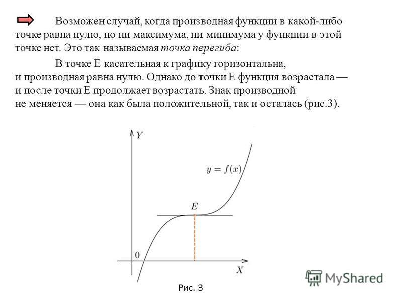 Возможен случай, когда производная функции в какой-либо точке равна нулю, но ни максимума, ни минимума у функции в этой точке нет. Это так называемая точка перегиба: В точке E касательная к графику горизонтальна, и производная равна нулю. Однако до т
