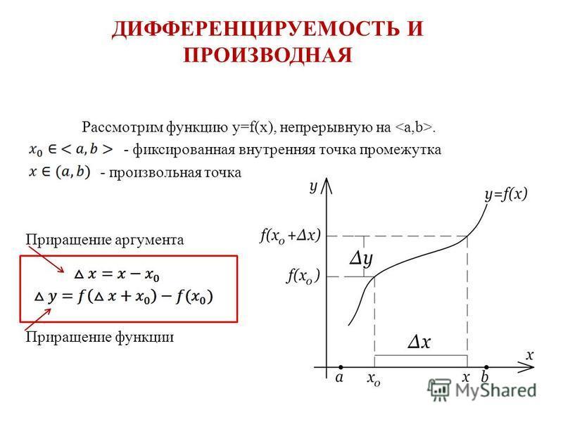 ДИФФЕРЕНЦИРУЕМОСТЬ И ПРОИЗВОДНАЯ Рассмотрим функцию y=f(x), непрерывную на. - фиксированная внутренняя точка промежутка - произвольная точка Приращение аргумента Приращение функции