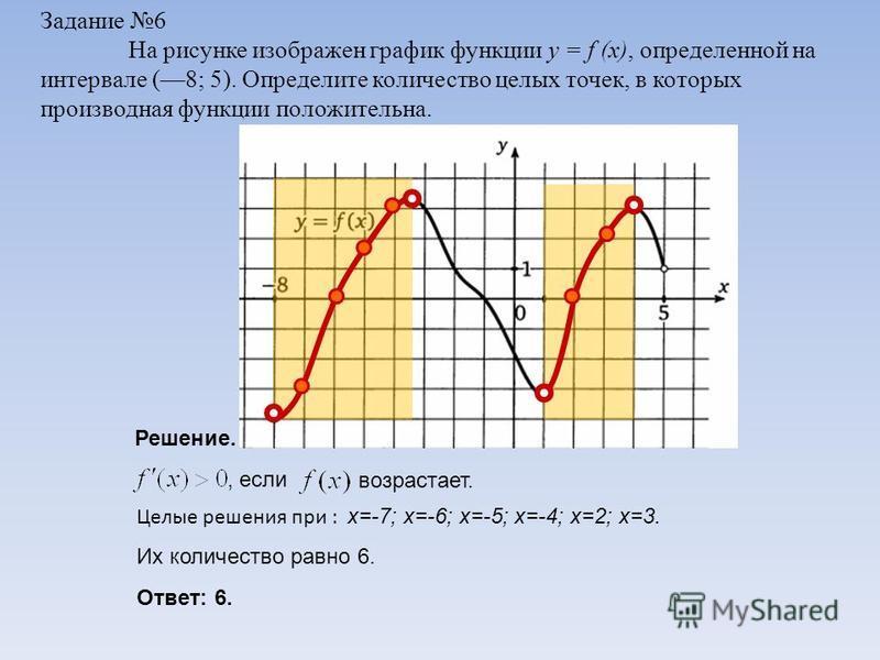 Задание 6 На рисунке изображен график функции y = f (x), определенной на интервале (8; 5). Определите количество целых точек, в которых производная функции положительна. Решение., если возрастает. Целые решения при : х=-7; х=-6; х=-5; х=-4; х=2; х=3.