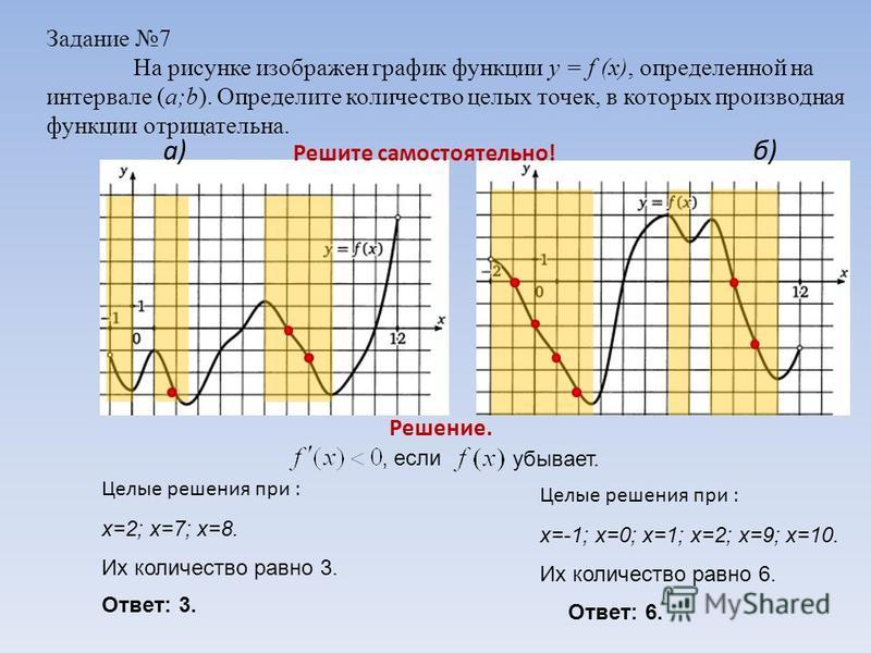 Задание 7 На рисунке изображен график функции y = f (x), определенной на интервале (a;b). Определите количество целых точек, в которых производная функции отрицательна. Решите самостоятельно! a)б)б) Решение., если убывает. Целые решения при : х=2; х=