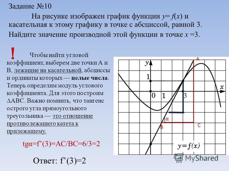 Задание 10 На рисунке изображен график функции y= f(x) и касательная к этому графику в точке с абсциссой, равной 3. Найдите значение производной этой функции в точке x =3. Чтобы найти угловой коэффициент, выберем две точки А и В, лежащие на касательн