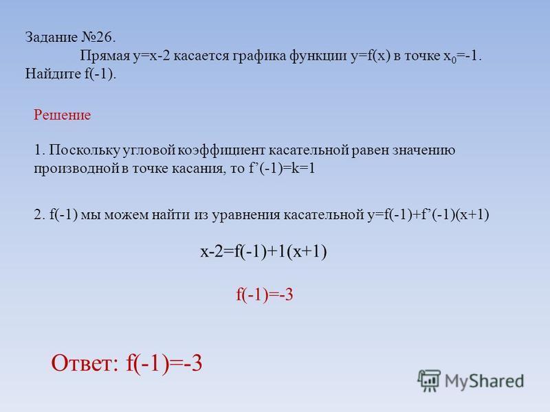 Задание 26. Прямая y=x-2 касается графика функции y=f(x) в точке x 0 =-1. Найдите f(-1). Решение 1. Поскольку угловой коэффициент касательной равен значению производной в точке касания, то f(-1)=k=1 2. f(-1) мы можем найти из уравнения касательной y=