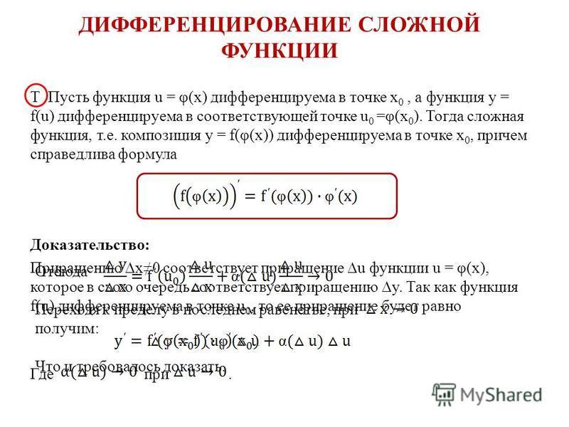 ДИФФЕРЕНЦИРОВАНИЕ СЛОЖНОЙ ФУНКЦИИ Т Пусть функция u = φ(x) дифференцируема в точке x 0, а функция y = f(u) дифференцируема в соответствующей точке u 0 =φ(x 0 ). Тогда сложная функция, т.е. композиция y = f(φ(x)) дифференцируема в точке x 0, причем сп