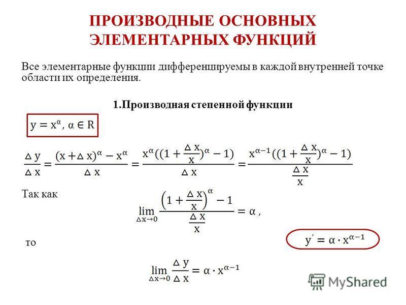 ПРОИЗВОДНЫЕ ОСНОВНЫХ ЭЛЕМЕНТАРНЫХ ФУНКЦИЙ Все элементарные функции дифференцируемы в каждой внутренней точке области их определения. 1. Производная степенной функции Так как, то,