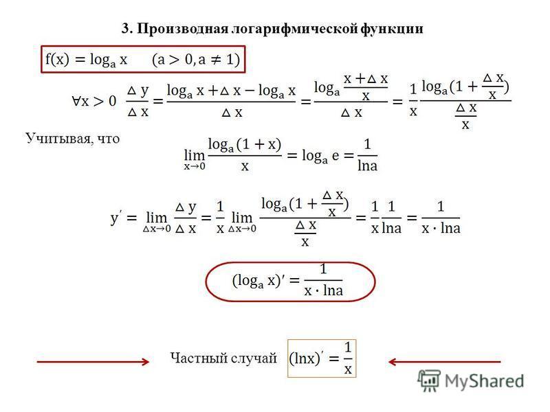 3. Производная логарифмической функции Учитывая, что Частный случай