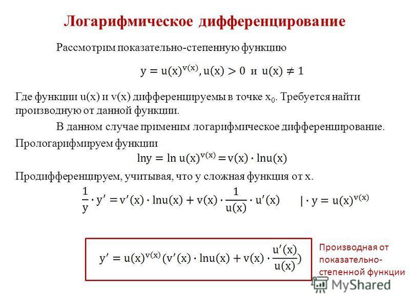 Логарифмическое дифференцирование Рассмотрим показательно-степенную функцию Где функции u(x) и v(x) дифференцируемы в точке x 0. Требуется найти производную от данной функции. В данном случае применим логарифмическое дифференцирование. Прологарифмиру
