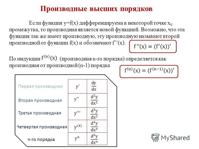 Производные высших порядков Если функция y=f(x) дифференцируема в некоторой точке x 0 промежутка, то производная является новой функцией. Возможно, что эта функция так же имеет производную, эту производную называют второй производной от функции f(x)