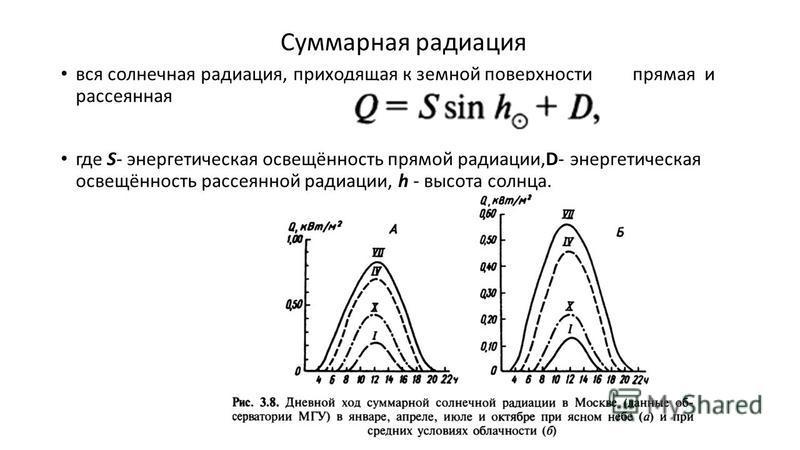 Суммарная радиация вся солнечная радиация, приходящая к земной поверхности прямая и рассеянная где S- энергетическая освещённость прямой радиации,D- энергетическая освещённость рассеянной радиации, h - высота солнца.