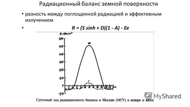 Радиационный баланс земной поверхности разность между поглощенной радиацией и эффективным излучением R = (S sinh + D)(1 - A) - Ee