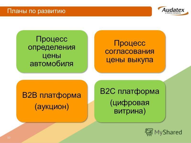 Планы по развитию 10 Процесс определения цены автомобиля Процесс согласования цены выкупа B2B платформа (аукцион) B2C платформа (цифровая витрина)
