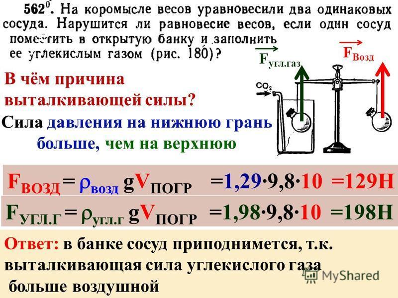 20,8 кН 568. Масса воздушного шара составляет 450 кг. Его объём 1600 м 3. Вычислите подъёмную силу этого шара наполненного гелием. 1. Что? Воздушный шар 2. Как? В равновесии V О =1600 м 3, M=450 кг, гелия = 0,18 (кг/м 3 ) воздуха = 1,3 (кг/м 3 ),Р ма
