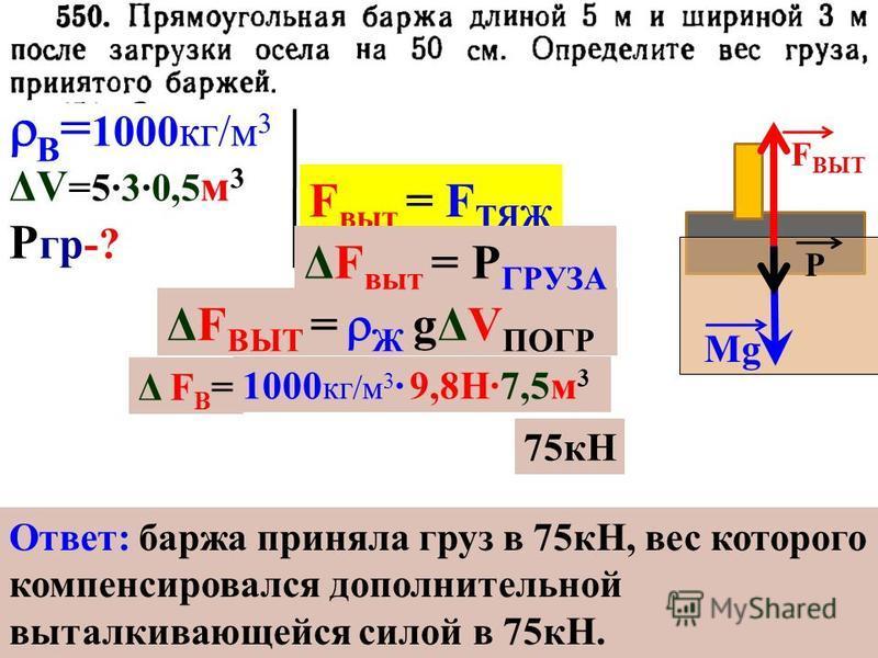 В чём причина выталкивающей силы? Сила давления на нижнюю грань больше, чем на верхнюю F ВОЗД = возд gV ПОГР F Возд F угл.газ =1,29·9,8·10 =129Н F УГЛ.Г = угл.г gV ПОГР =1,98·9,8·10 =198Н Ответ: в банке сосуд приподнимется, т.к. выталкивающая сила уг