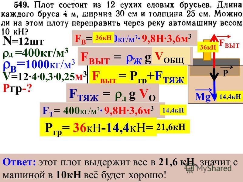 В = 1000 кг/м 3 ΔV =5·3·0,5 м 3 Р гр-? Mg Р ΔF ВЫТ = Ж gΔV ПОГР F ВЫТ Ответ: баржа приняла груз в 75 кН, вес которого компенсировался дополнительной выталкивающейся силой в 75 кН. F выт = F ТЯЖ ΔF выт = Р ГРУЗА Δ F В = 1000 кг/м 3 · 9,8Н·7,5 м 3 75 к