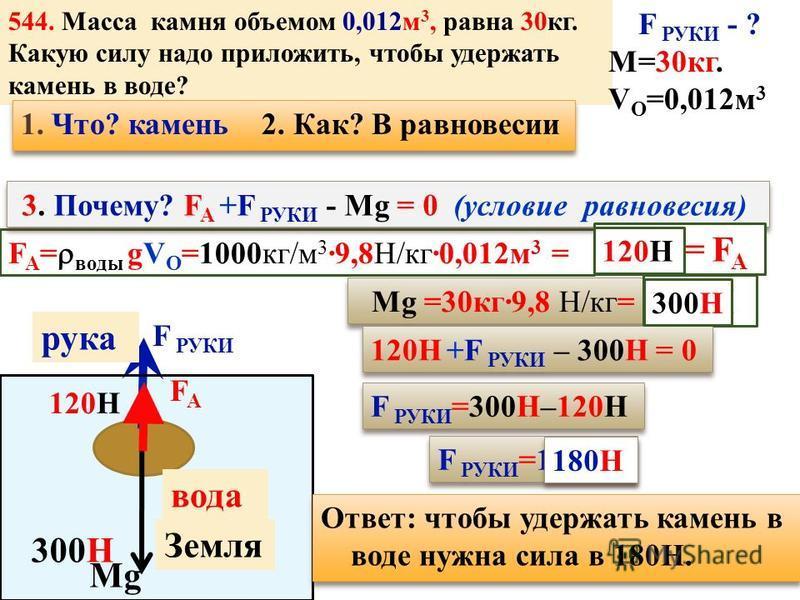 N =12 шт д =400 кг/м 3 В = 1000 кг/м 3 V =12·4·0,3·0,25 м 3 Ргр-? Mg Р F ВЫТ = Ж g V ПОГР V ОБЩ 40 кН F выт = Р гр +F ТЯЖ F ВЫТ FВ=FВ=1000 кг/м 3 · 9,8Н·3,6 м 3 36 кН F ТЯЖ = д g V О FТ=FТ=400 кг/м 3 · 9,8Н·3,6 м 3 14,4 кН Р гр = 36 кН -14,4 кН= 21,6