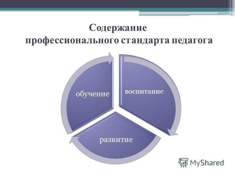 Содержание профессионального стандарта педагога воспитание развитие обучение