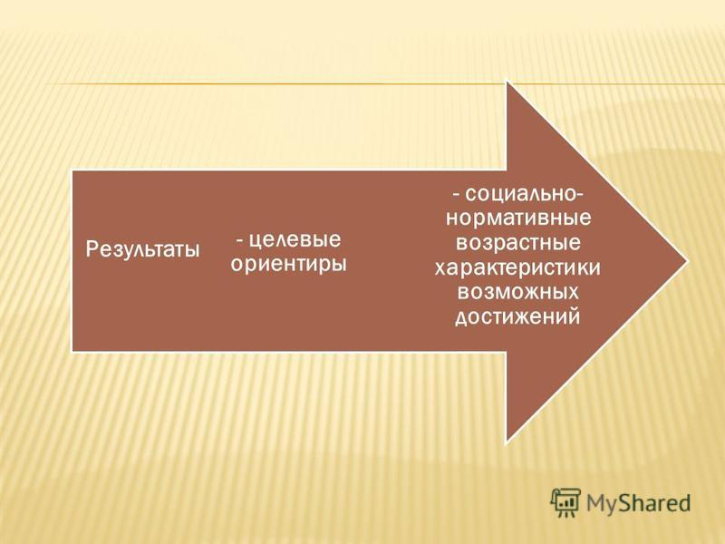 - социально- нормативные возрастные характеристики возможных достижений - целевые ориентиры Результаты