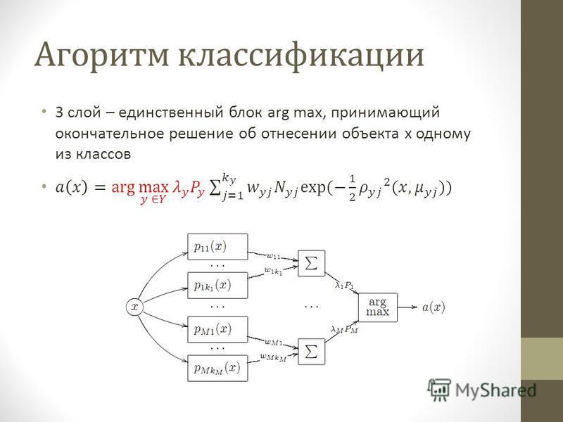 Агоритм классификации
