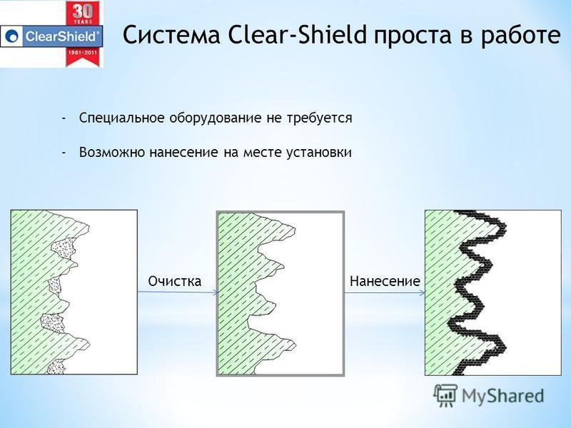 Система Clear-Shield проста в работе Очистка Нанесение -Специальное оборудование не требуется -Возможно нанесение на месте установки