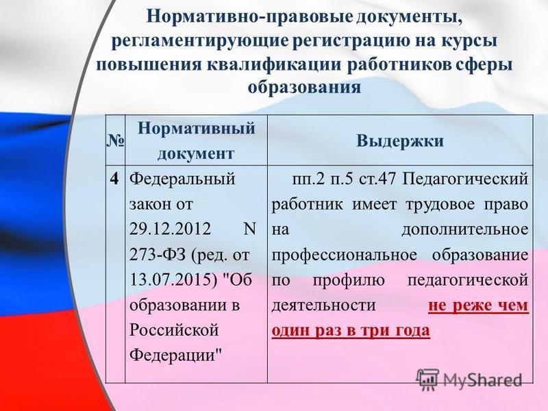 Нормативно-правовые документы, регламентирующие регистрацию на курсы повышения квалификации работников сферы образования Нормативный документ Выдержки 4Федеральный закон от 29.12.2012 N 273-ФЗ (ред. от 13.07.2015)
