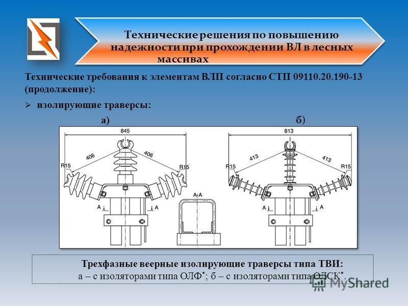 Технические требования к элементам ВЛП согласно СТП 09110.20.190-13 (продолжение): изолирующие траверсы: а) б) Трехфазные веерные изолирующие траверсы типа ТВИ: а – с изоляторами типа ОЛФ * ; б – с изоляторами типа ОЛСК *. Технические решения по повы