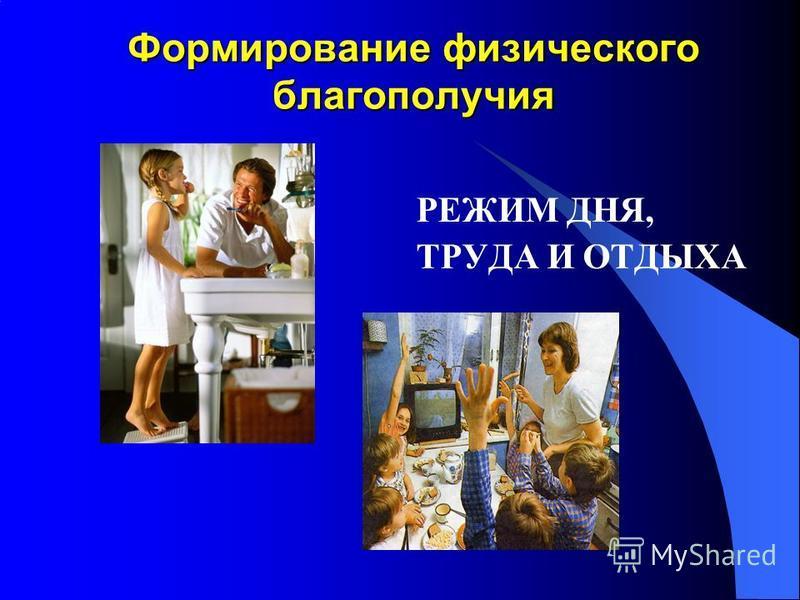 Формирование физического благополучия ЛИЧНАЯ ГИГИЕНА