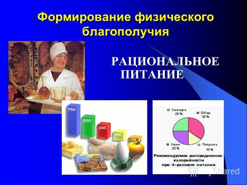Формирование физического благополучия ДВИГАТЕЛЬНАЯ АКТИВНОСТЬ, ЗАНЯТИЯ ФИЗКУЛЬТУРОЙ И СПОРТОМ
